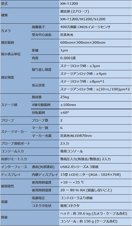 XM-T1200_表