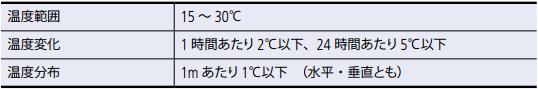M544 精度保証の温度環境